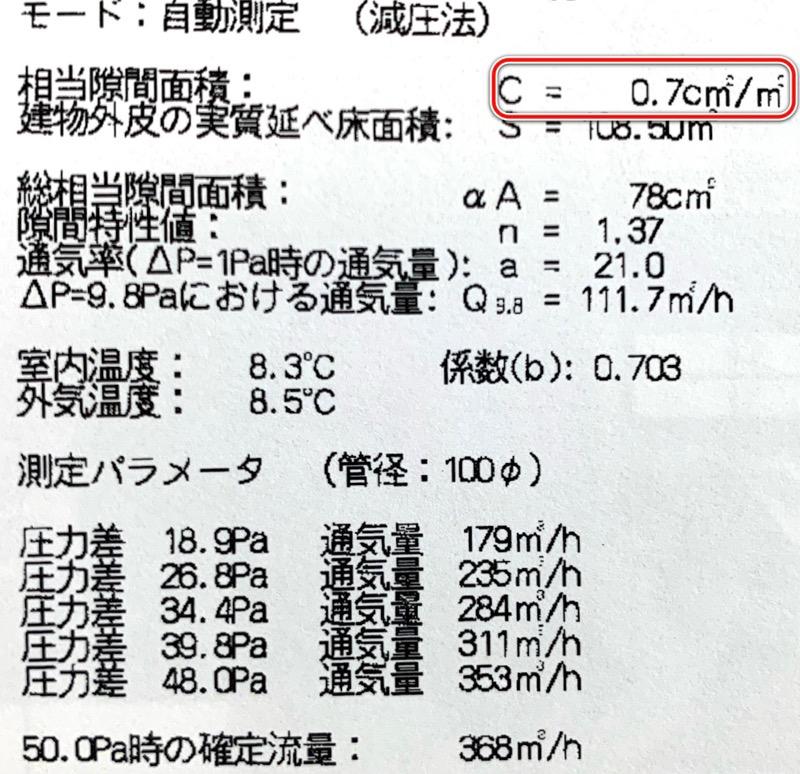 C値_実測値