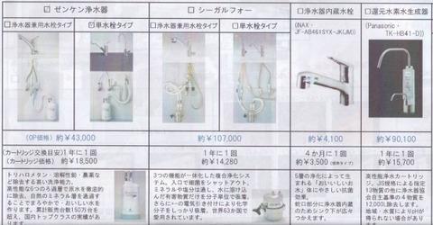 浄水器_i-smartオプション