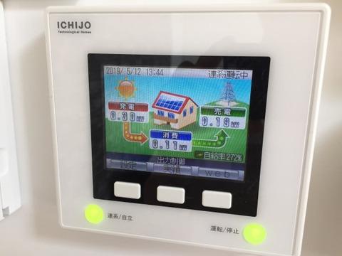 太陽光発電リモコン_出力制御